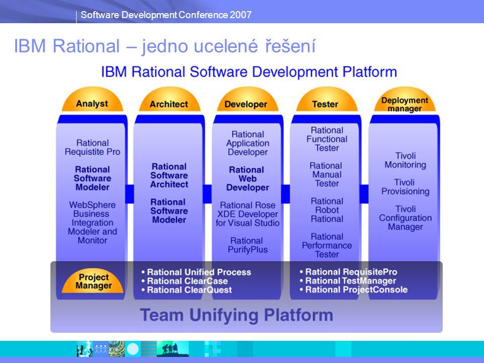 Software Development Conference 2007 IBM Rational – efektivní a pružné řešení  Správa požadavků  Analýza a návrh  Vývoj  Testování  Konfigurační a změnové řízení  Projektové a nadprojektové řízení  Mnoho dalšího..