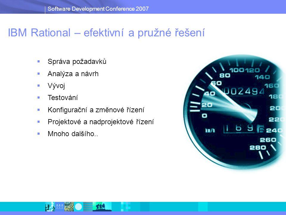 Software Development Conference 2007 Nová řešení v rodině IBM  Stávájící nástroje po inovaci  IBM Rational ClearQuest  IBM Rational Functional Tester  IBM Rational Portfolio Manager  Další budou brzy oznámeny..