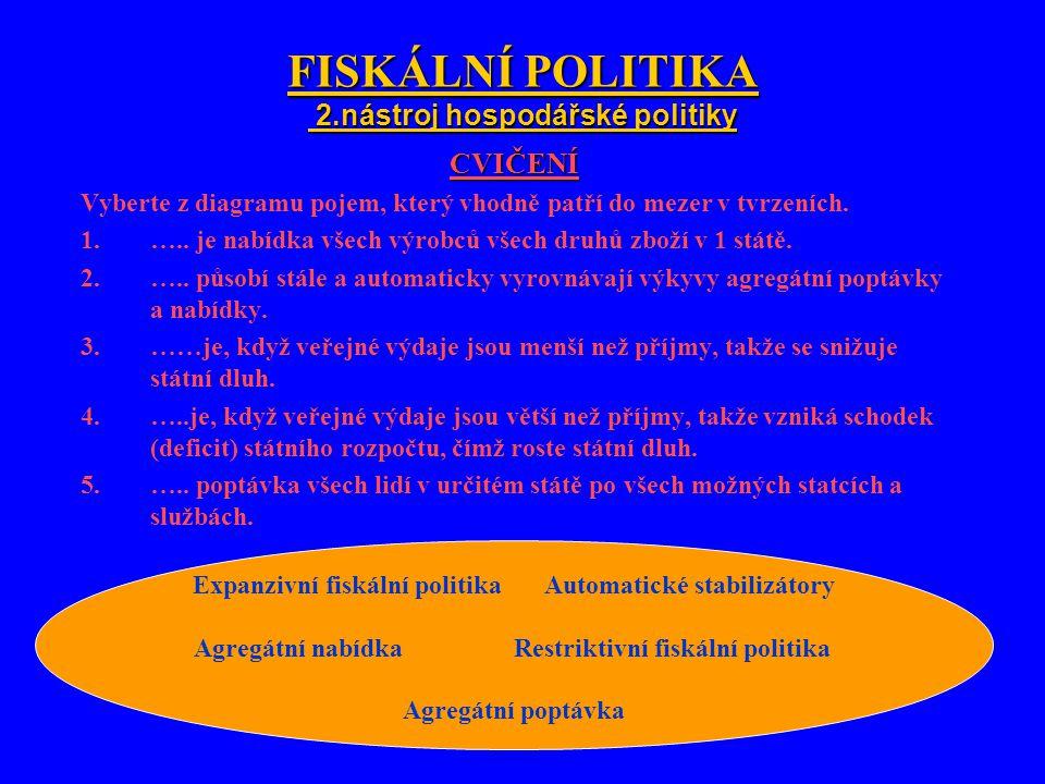 FISKÁLNÍ POLITIKA 2.nástroj hospodářské politiky CVIČENÍ Vyberte z diagramu pojem, který vhodně patří do mezer v tvrzeních. 1.….. je nabídka všech výr
