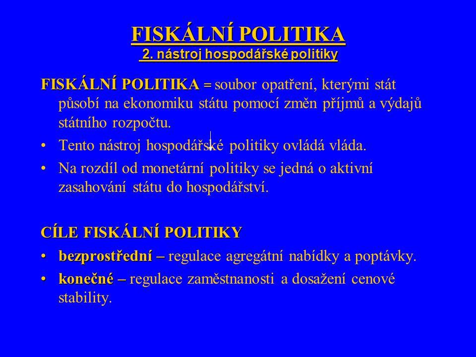 FISKÁLNÍ POLITIKA 2. nástroj hospodářské politiky FISKÁLNÍ POLITIKA = FISKÁLNÍ POLITIKA = soubor opatření, kterými stát působí na ekonomiku státu pomo