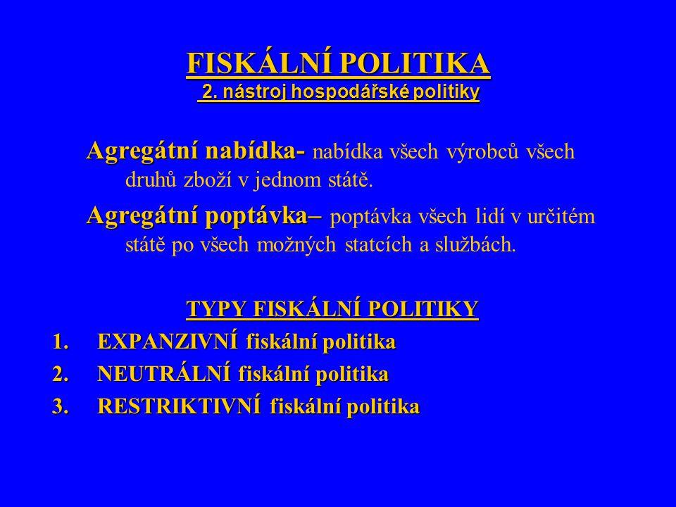 FISKÁLNÍ POLITIKA 2. nástroj hospodářské politiky Agregátní nabídka- Agregátní nabídka- nabídka všech výrobců všech druhů zboží v jednom státě. Agregá