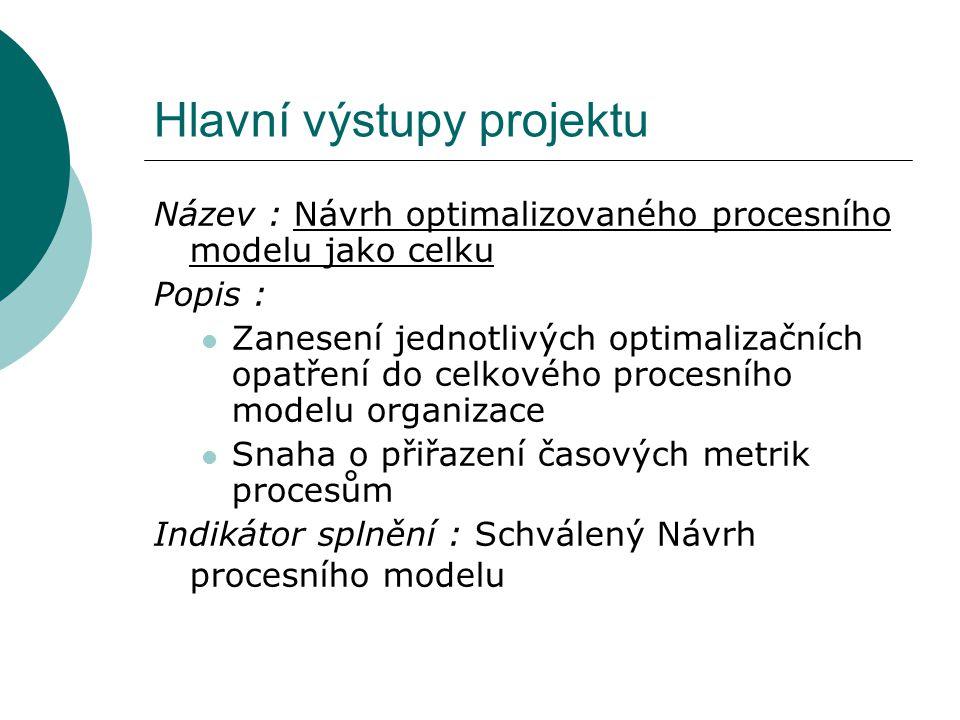 Hlavní výstupy projektu Název : Návrh optimalizovaného procesního modelu jako celku Popis : Zanesení jednotlivých optimalizačních opatření do celkového procesního modelu organizace Snaha o přiřazení časových metrik procesům Indikátor splnění : Schválený Návrh procesního modelu