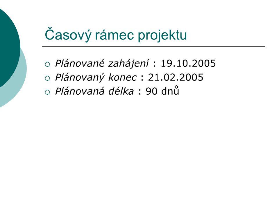 Časový rámec projektu  Plánované zahájení : 19.10.2005  Plánovaný konec : 21.02.2005  Plánovaná délka : 90 dnů