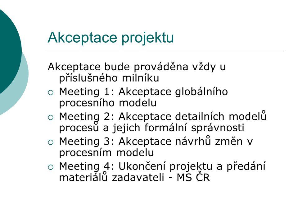 Akceptace projektu Akceptace bude prováděna vždy u příslušného milníku  Meeting 1: Akceptace globálního procesního modelu  Meeting 2: Akceptace detailních modelů procesů a jejich formální správnosti  Meeting 3: Akceptace návrhů změn v procesním modelu  Meeting 4: Ukončení projektu a předání materiálů zadavateli - MS ČR
