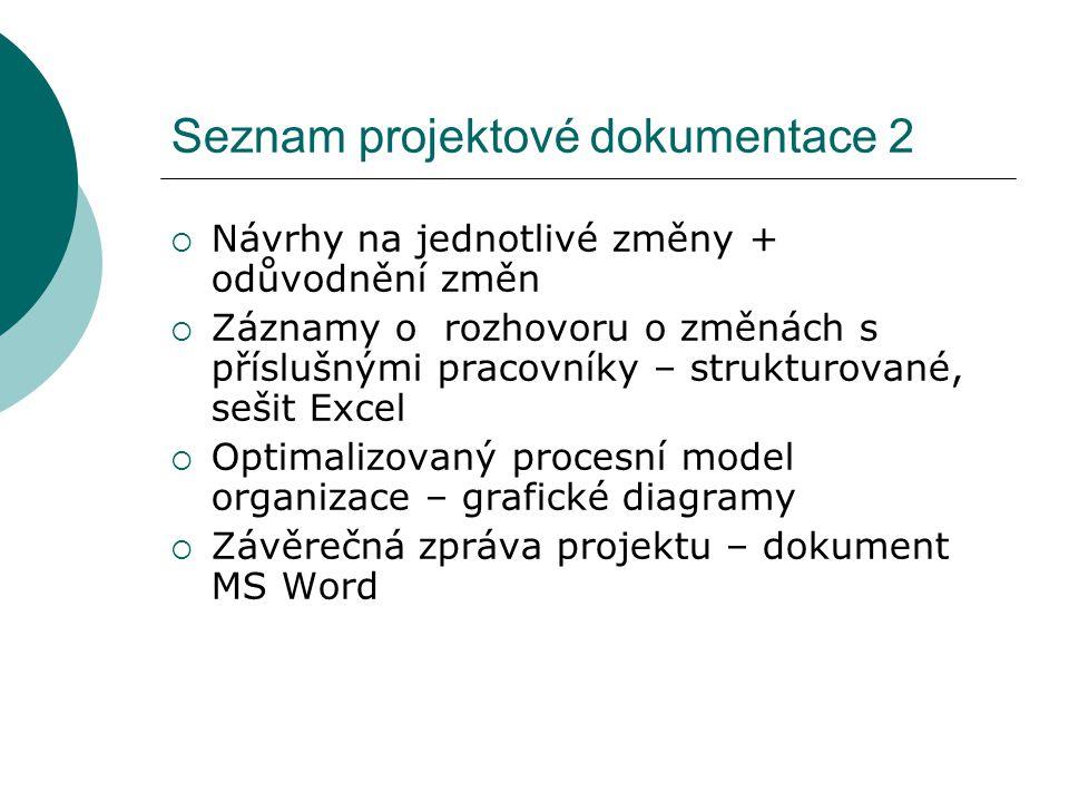 Seznam projektové dokumentace 2  Návrhy na jednotlivé změny + odůvodnění změn  Záznamy o rozhovoru o změnách s příslušnými pracovníky – strukturované, sešit Excel  Optimalizovaný procesní model organizace – grafické diagramy  Závěrečná zpráva projektu – dokument MS Word