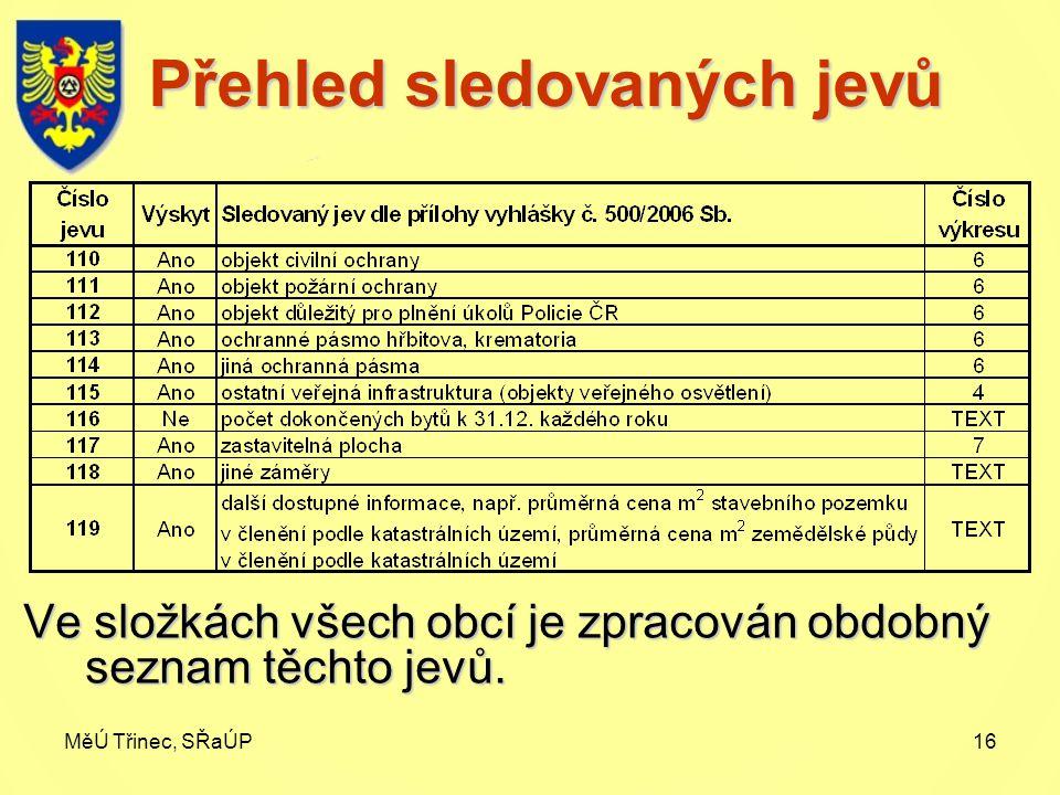 MěÚ Třinec, SŘaÚP16 Přehled sledovaných jevů Ve složkách všech obcí je zpracován obdobný seznam těchto jevů.