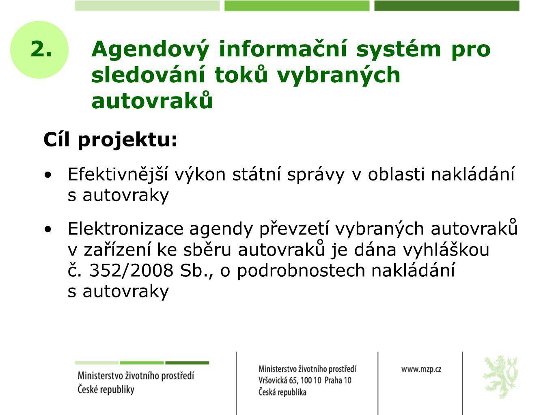2.Agendový informační systém pro sledování toků vybraných autovraků Cíl projektu: Efektivnější výkon státní správy v oblasti nakládání s autovraky Elektronizace agendy převzetí vybraných autovraků v zařízení ke sběru autovraků je dána vyhláškou č.