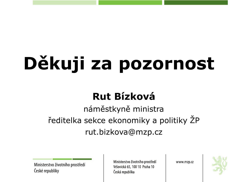 Děkuji za pozornost Rut Bízková náměstkyně ministra ředitelka sekce ekonomiky a politiky ŽP rut.bizkova@mzp.cz