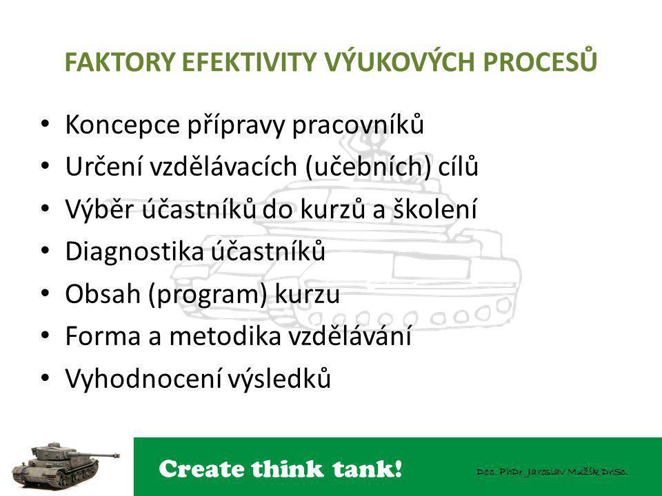 Create think tank! Doc. PhDr. Jaroslav Mužík DrSc. FAKTORY EFEKTIVITY VÝUKOVÝCH PROCESŮ Koncepce přípravy pracovníků Určení vzdělávacích (učebních) cí