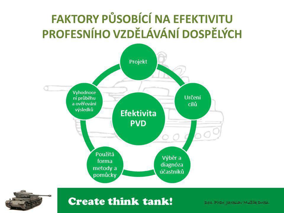 Create think tank! Doc. PhDr. Jaroslav Mužík DrSc. FAKTORY PŮSOBÍCÍ NA EFEKTIVITU PROFESNÍHO VZDĚLÁVÁNÍ DOSPĚLÝCH Efektivita PVD Projekt Určení cílů V