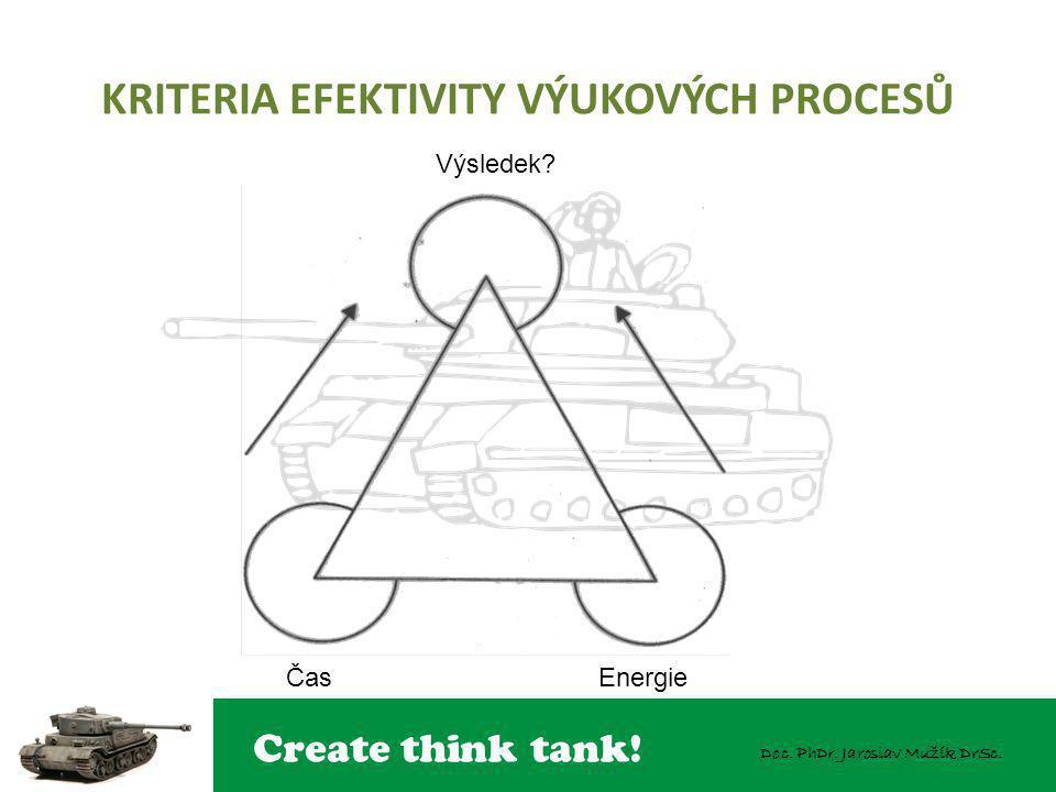 Create think tank! Doc. PhDr. Jaroslav Mužík DrSc. KRITERIA EFEKTIVITY VÝUKOVÝCH PROCESŮ Výsledek? EnergieČas