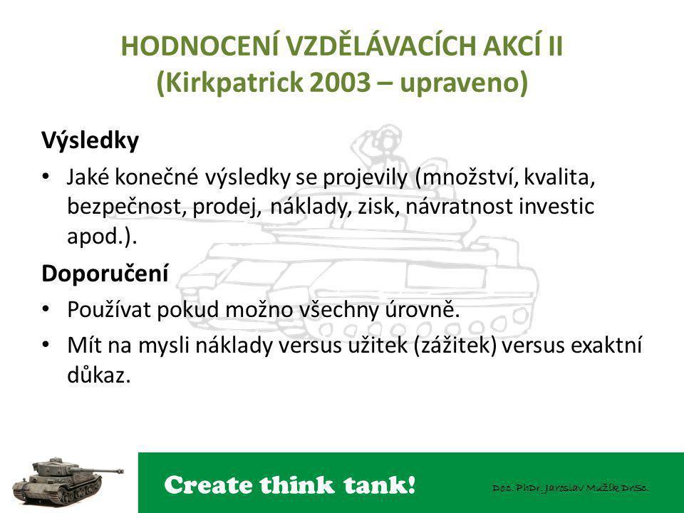 Create think tank! Doc. PhDr. Jaroslav Mužík DrSc. HODNOCENÍ VZDĚLÁVACÍCH AKCÍ II (Kirkpatrick 2003 – upraveno) Výsledky Jaké konečné výsledky se proj