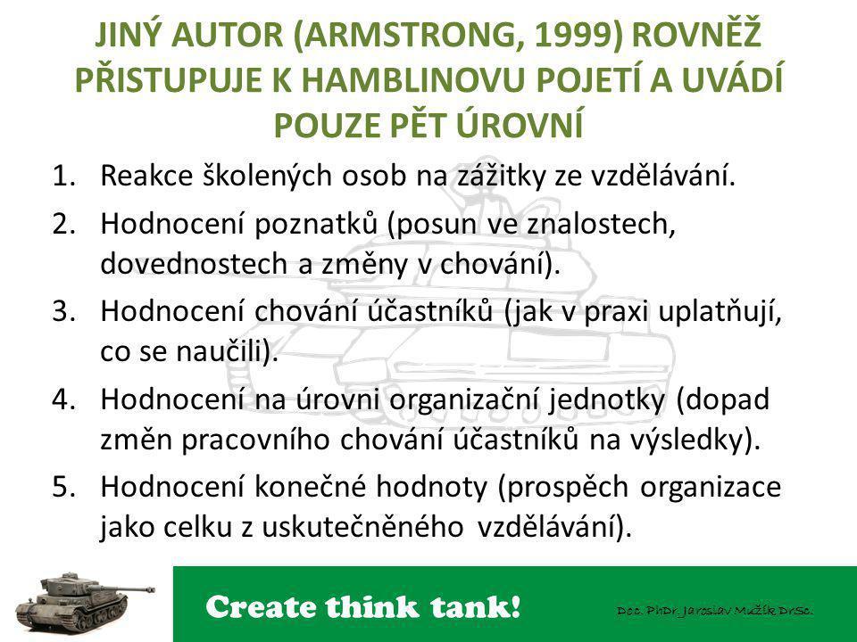 Create think tank! Doc. PhDr. Jaroslav Mužík DrSc. JINÝ AUTOR (ARMSTRONG, 1999) ROVNĚŽ PŘISTUPUJE K HAMBLINOVU POJETÍ A UVÁDÍ POUZE PĚT ÚROVNÍ 1.Reakc
