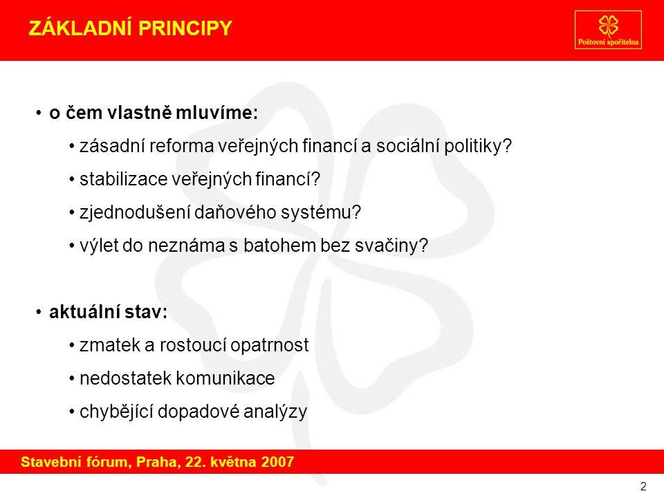 2 ZÁKLADNÍ PRINCIPY o čem vlastně mluvíme: zásadní reforma veřejných financí a sociální politiky.