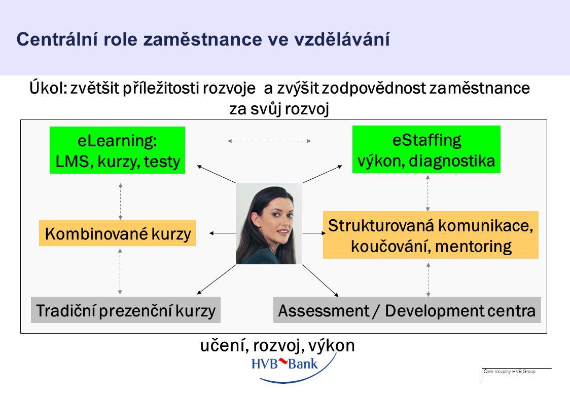 Člen skupiny HVB Group Centrální role zaměstnance ve vzdělávání eLearning: LMS, kurzy, testy Tradiční prezenční kurzy Kombinované kurzy eStaffing výkon, diagnostika Strukturovaná komunikace, koučování, mentoring Assessment / Development centra učení, rozvoj, výkon Úkol: zvětšit příležitosti rozvoje a zvýšit zodpovědnost zaměstnance za svůj rozvoj