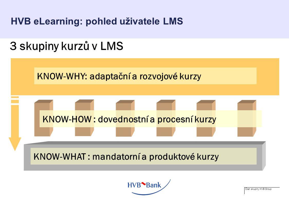 Člen skupiny HVB Group HVB eLearning: pohled uživatele LMS KNOW-WHY: adaptační a rozvojové kurzy KNOW-WHAT : mandatorní a produktové kurzy KNOW-HOW : dovednostní a procesní kurzy 3 skupiny kurzů v LMS