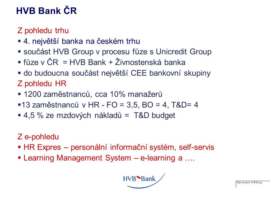 Člen skupiny HVB Group HVB Bank ČR Z pohledu trhu  4.