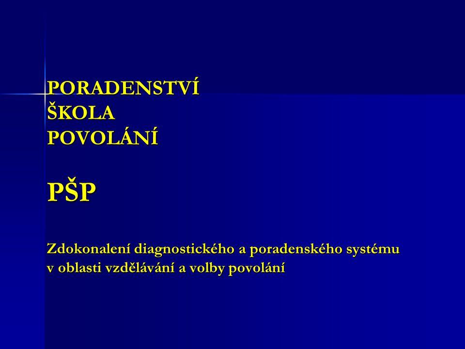 PORADENSTVÍ ŠKOLA POVOLÁNÍ PŠP Zdokonalení diagnostického a poradenského systému v oblasti vzdělávání a volby povolání