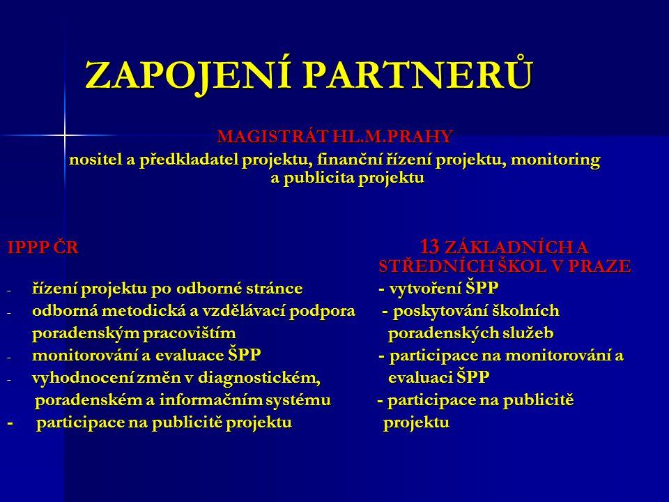 ZAPOJENÍ PARTNERŮ MAGISTRÁT HL.M.PRAHY nositel a předkladatel projektu, finanční řízení projektu, monitoring a publicita projektu IPPP ČR 13 ZÁKLADNÍC