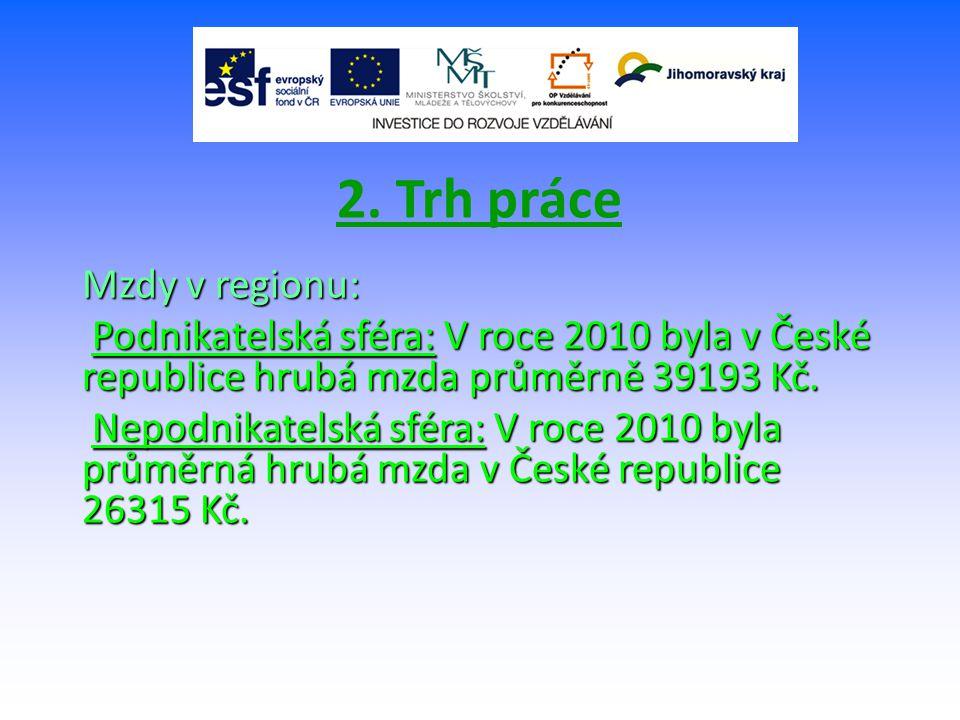 2. Trh práce Mzdy v regionu: Podnikatelská sféra: V roce 2010 byla v České republice hrubá mzda průměrně 39193 Kč. Nepodnikatelská sféra: V roce 2010
