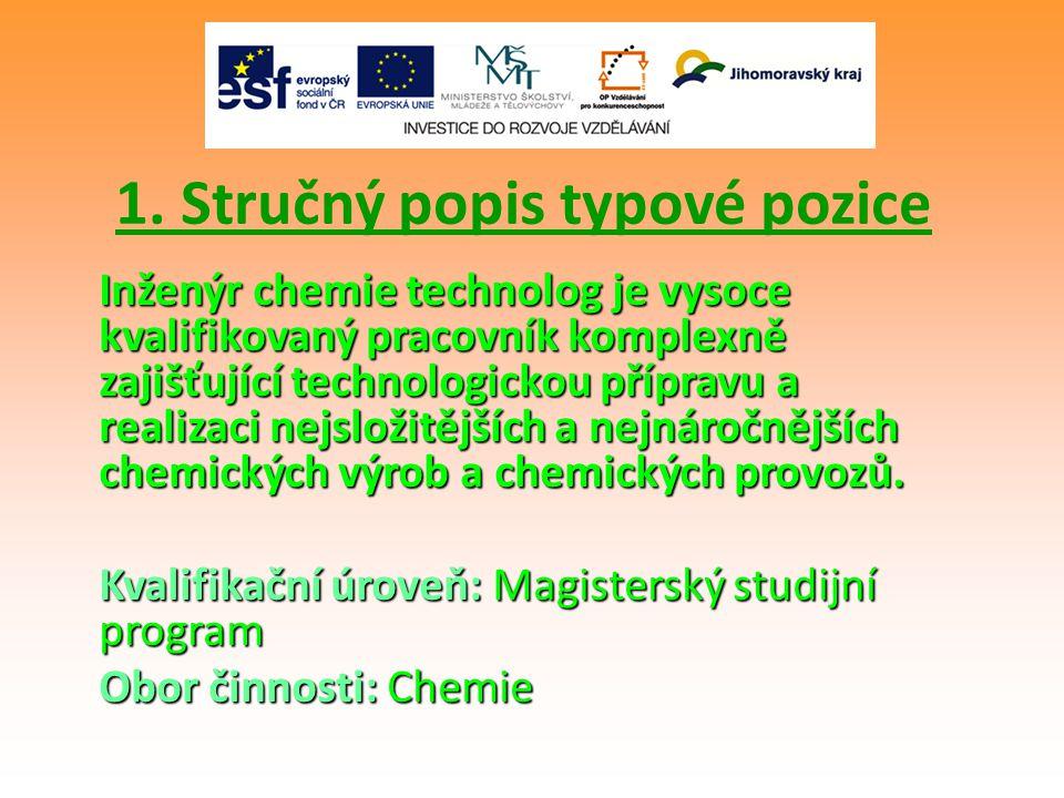 I.Odborné dovednosti: Vedení komplexní technologické dokumentace chemických výrob Organizování způsobů uspořádání, průběhu a technických podmínek chemické výroby nebo provozních procesů