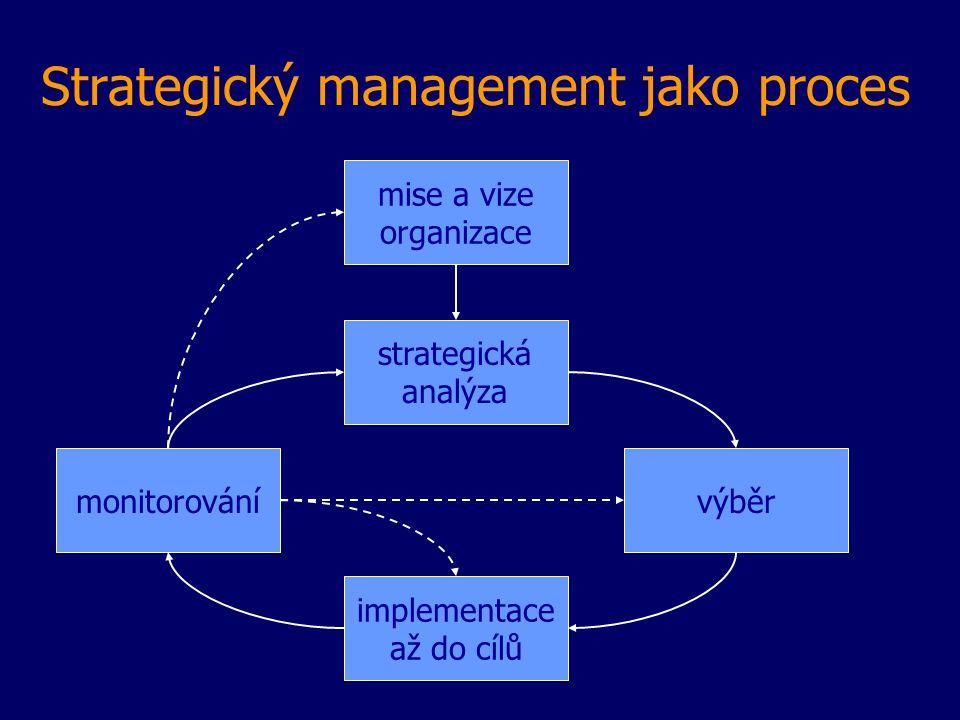 Strategický management jako proces mise a vize organizace výběrmonitorování implementace až do cílů strategická analýza