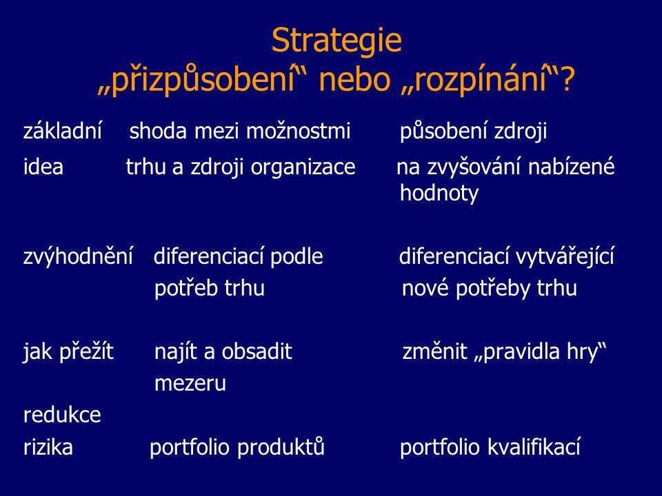 """Strategie """"přizpůsobení"""" nebo """"rozpínání""""? základní shoda mezi možnostmi působení zdroji idea trhu a zdroji organizace na zvyšování nabízené hodnoty z"""