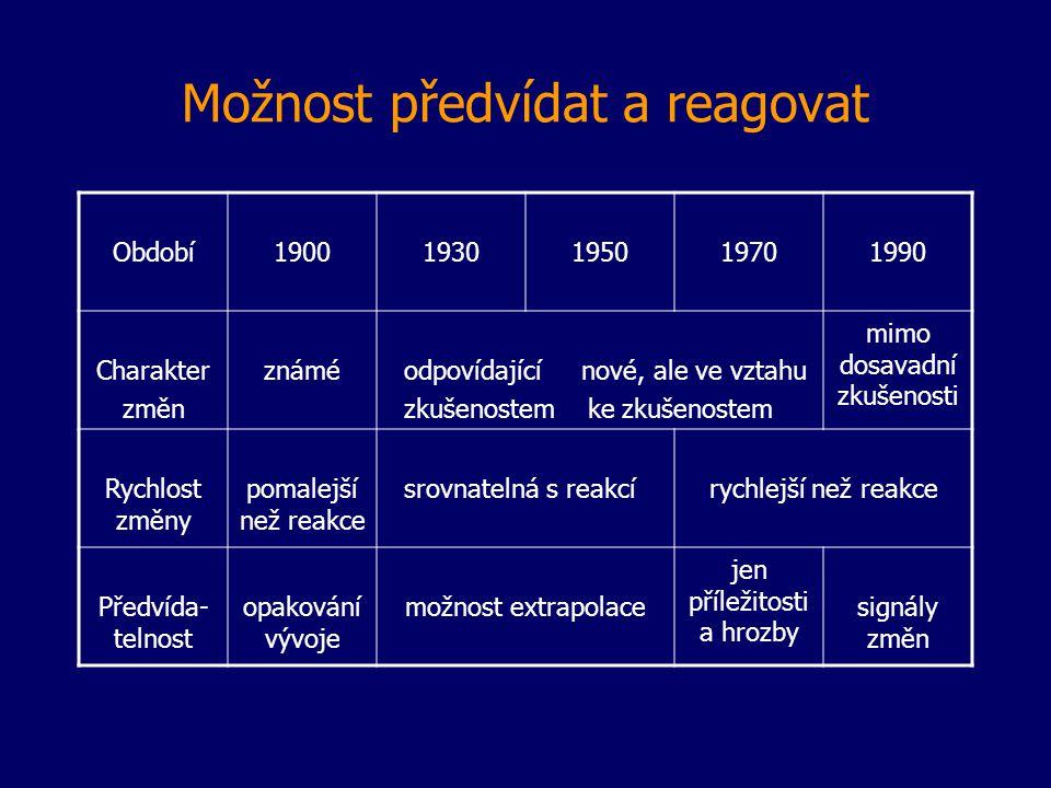 Možnost předvídat a reagovat Období19001930195019701990 Charakter změn známé odpovídající nové, ale ve vztahu zkušenostem ke zkušenostem mimo dosavadní zkušenosti Rychlost změny pomalejší než reakce srovnatelná s reakcírychlejší než reakce Předvída- telnost opakování vývoje možnost extrapolace jen příležitosti a hrozby signály změn
