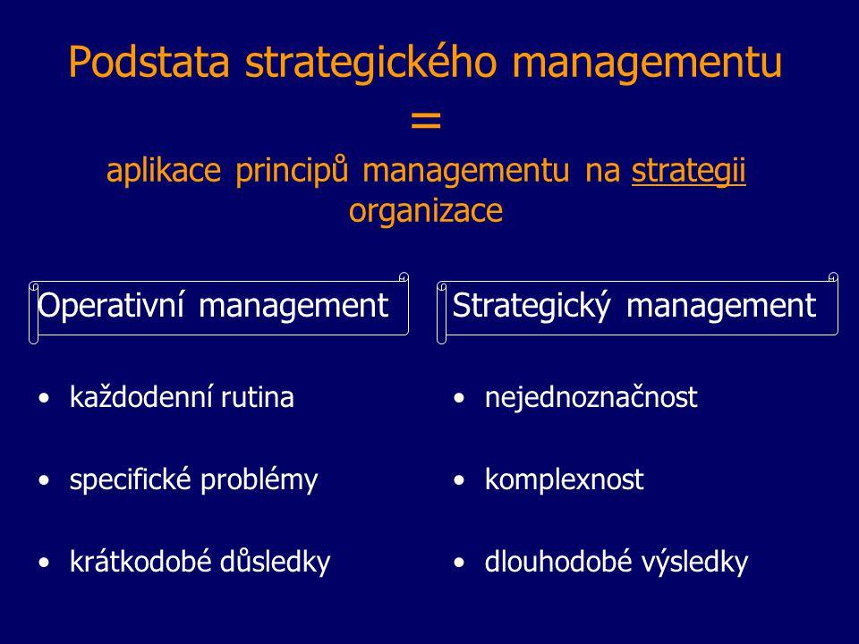 Podstata strategického managementu = aplikace principů managementu na strategii organizace Operativní management každodenní rutina specifické problémy krátkodobé důsledky Strategický management nejednoznačnost komplexnost dlouhodobé výsledky