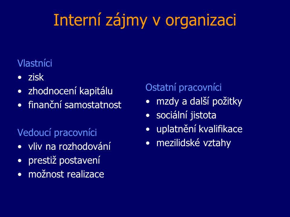 Interní zájmy v organizaci Vlastníci zisk zhodnocení kapitálu finanční samostatnost Vedoucí pracovníci vliv na rozhodování prestiž postavení možnost r