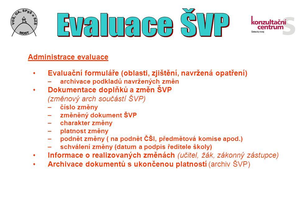 Administrace evaluace Evaluační formuláře (oblasti, zjištění, navržená opatření) –archivace podkladů navržených změn Dokumentace doplňků a změn ŠVP (z