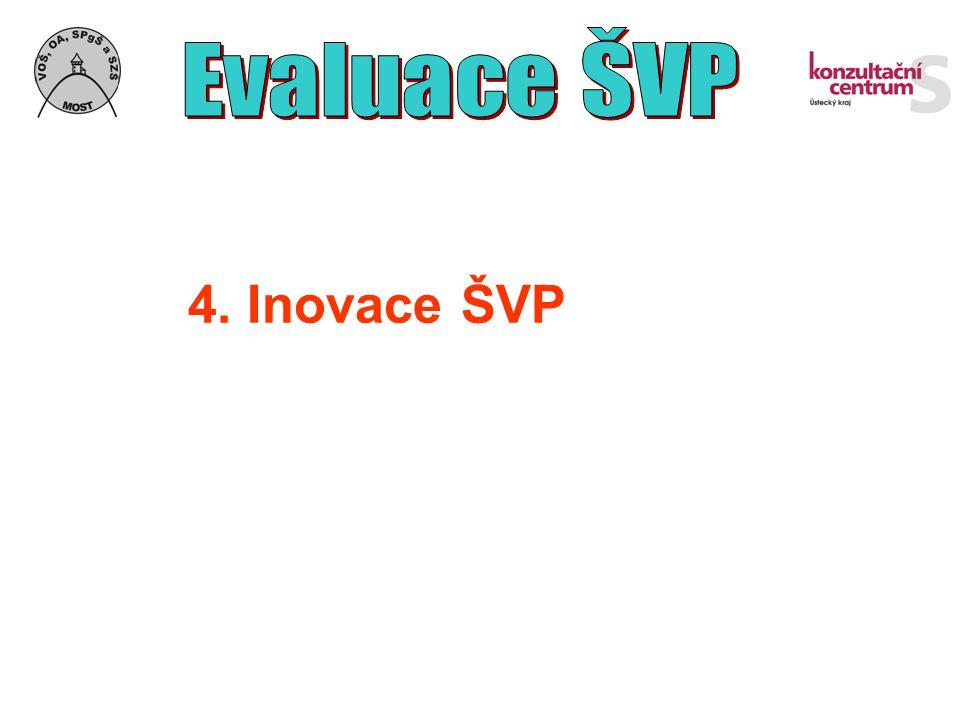 4. Inovace ŠVP
