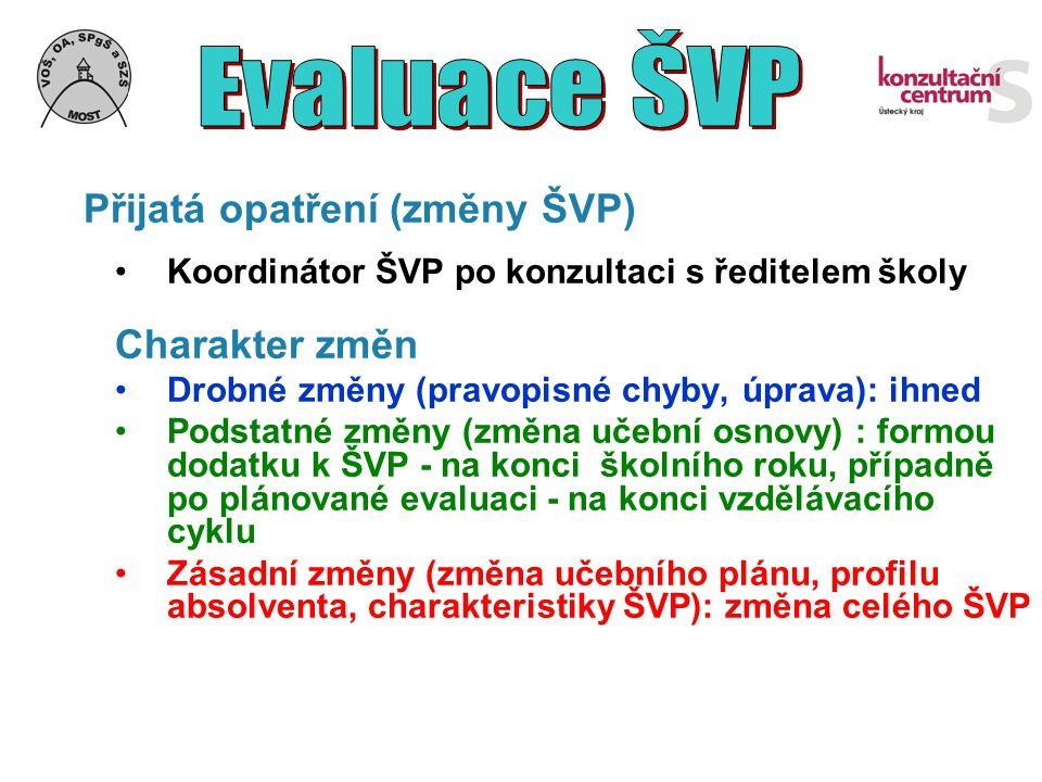 Přijatá opatření (změny ŠVP) Koordinátor ŠVP po konzultaci s ředitelem školy Charakter změn Drobné změny (pravopisné chyby, úprava): ihned Podstatné z