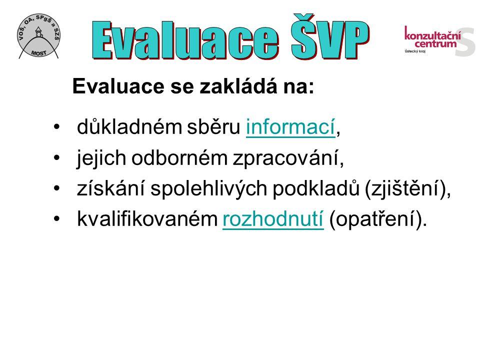 Evaluace se zakládá na: důkladném sběru informací,informací jejich odborném zpracování, získání spolehlivých podkladů (zjištění), kvalifikovaném rozho