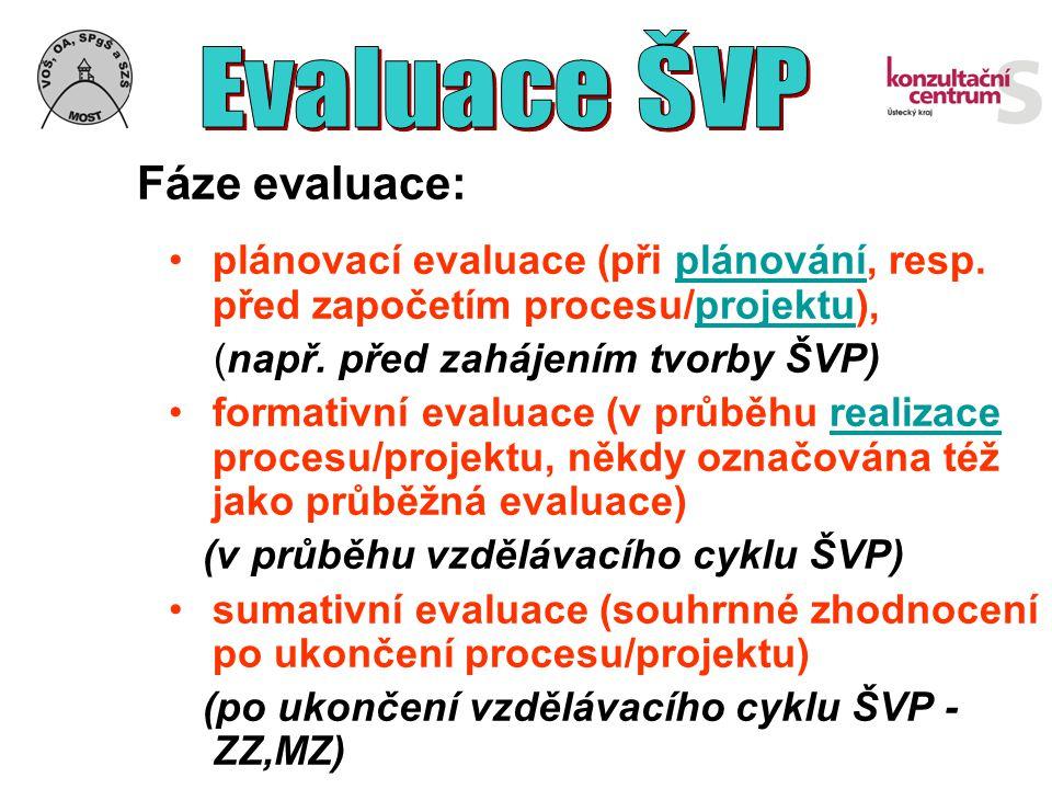 Fáze evaluace: plánovací evaluace (při plánování, resp. před započetím procesu/projektu),plánováníprojektu (např. před zahájením tvorby ŠVP) formativn
