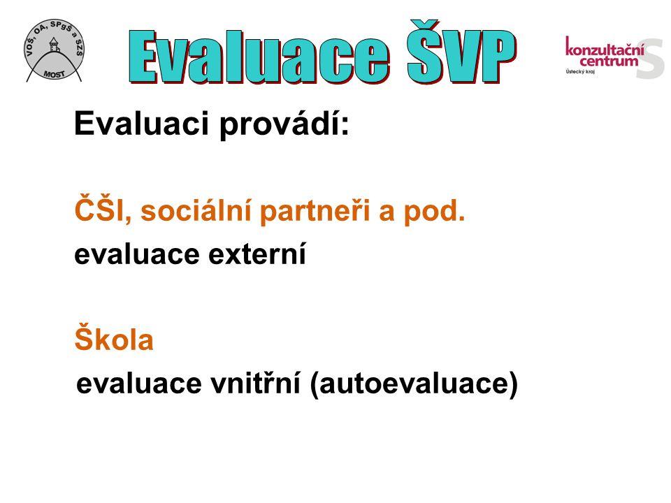 Evaluaci provádí: ČŠI, sociální partneři a pod. evaluace externí Škola evaluace vnitřní (autoevaluace)