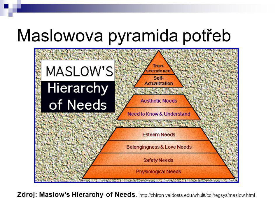 Maslowova pyramida potřeb Zdroj: Maslow's Hierarchy of Needs. http://chiron.valdosta.edu/whuitt/col/regsys/maslow.html