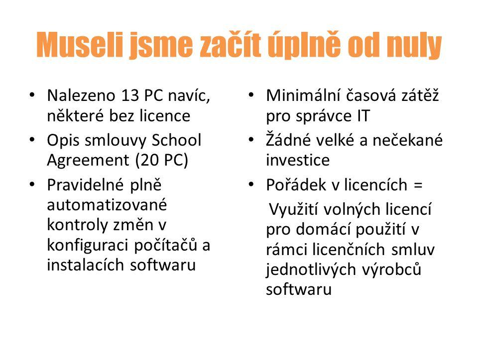 Museli jsme začít úplně od nuly Nalezeno 13 PC navíc, některé bez licence Opis smlouvy School Agreement (20 PC) Pravidelné plně automatizované kontrol
