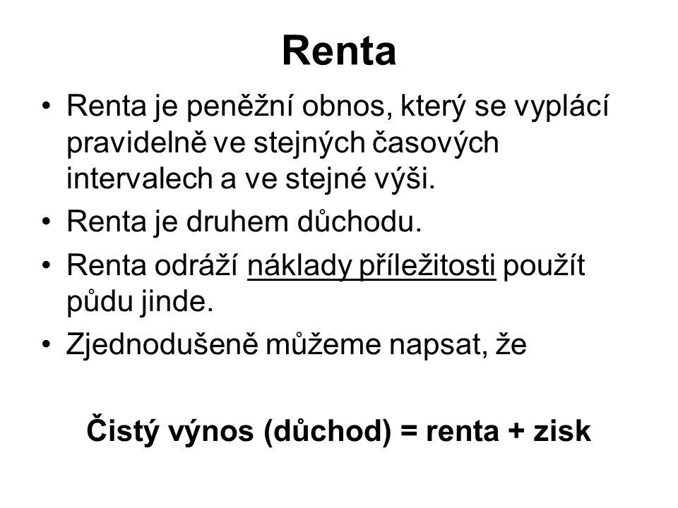 Renta Renta je peněžní obnos, který se vyplácí pravidelně ve stejných časových intervalech a ve stejné výši. Renta je druhem důchodu. Renta odráží nák