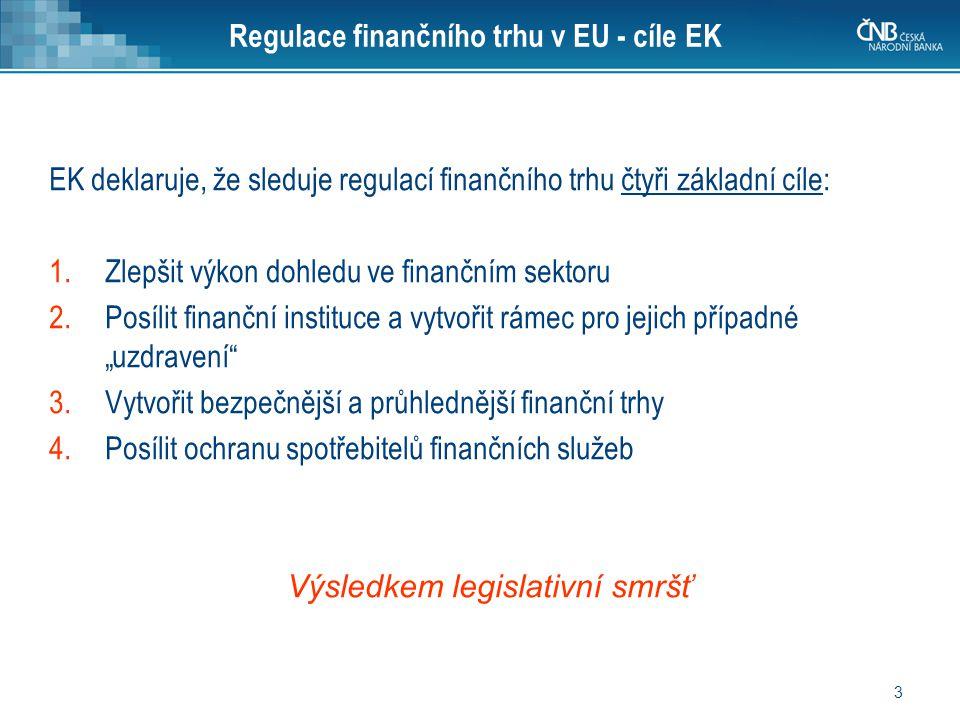3 Regulace finančního trhu v EU - cíle EK EK deklaruje, že sleduje regulací finančního trhu čtyři základní cíle: 1.Zlepšit výkon dohledu ve finančním
