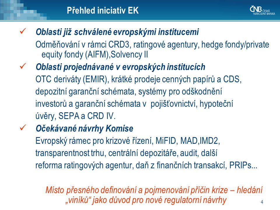 4 Oblasti již schválené evropskými institucemi Odměňování v rámci CRD3, ratingové agentury, hedge fondy/private equity fondy (AIFM),Solvency II Oblast