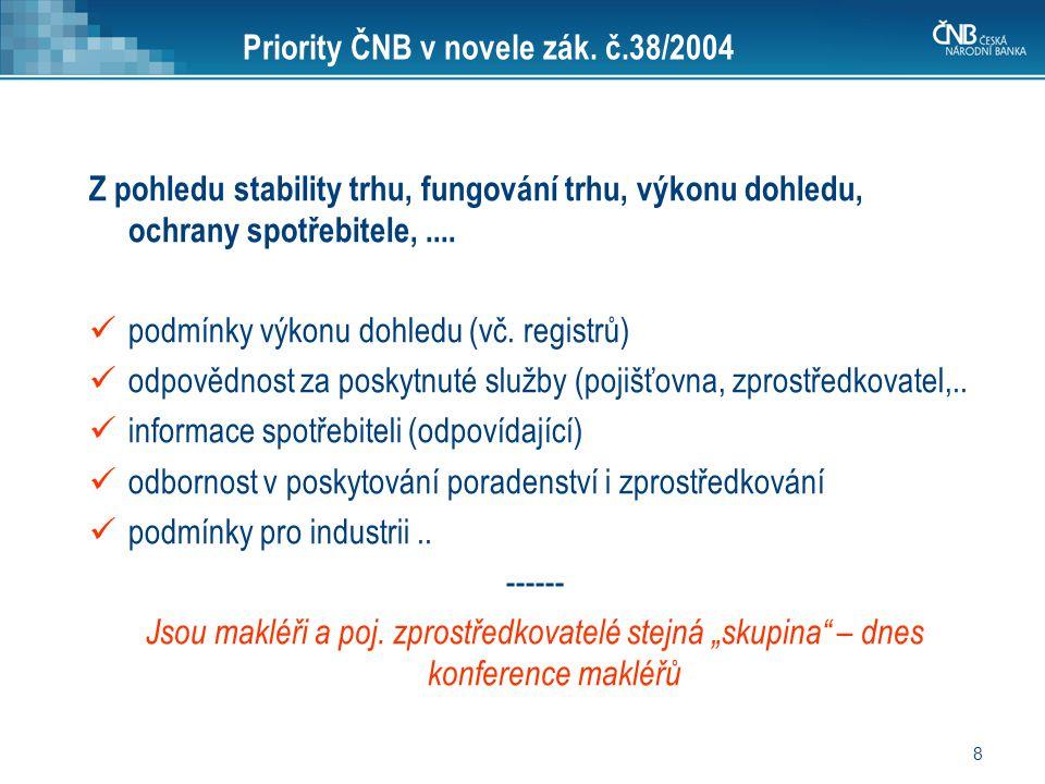 8 Priority ČNB v novele zák. č.38/2004 Z pohledu stability trhu, fungování trhu, výkonu dohledu, ochrany spotřebitele,.... podmínky výkonu dohledu (vč