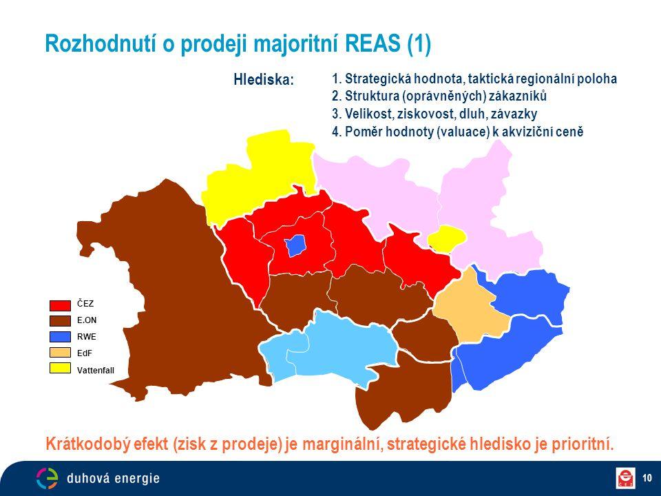 10 ČEZ E.ON RWE EdF Vattenfall 1. Strategická hodnota, taktická regionální poloha 2. Struktura (oprávněných) zákazníků 3. Velikost, ziskovost, dluh, z