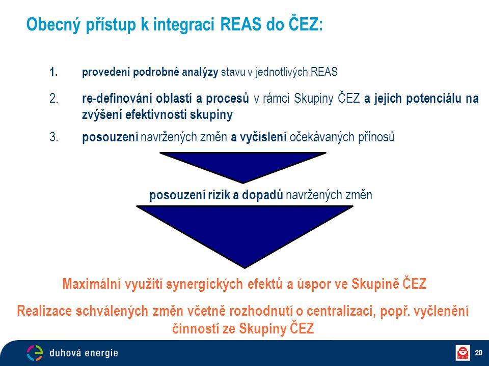 20 1. provedení podrobné analýzy stavu v jednotlivých REAS Obecný přístup k integraci REAS do ČEZ: 2. re-definování oblastí a procesů v rámci Skupiny