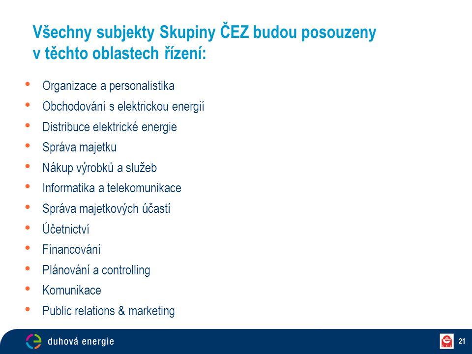 21 Organizace a personalistika Obchodování s elektrickou energií Distribuce elektrické energie Správa majetku Nákup výrobků a služeb Informatika a tel