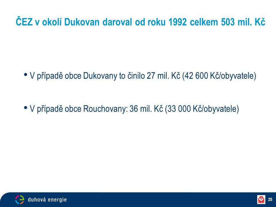 25 ČEZ v okolí Dukovan daroval od roku 1992 celkem 503 mil. Kč V případě obce Dukovany to činilo 27 mil. Kč (42 600 Kč/obyvatele) V případě obce Rouch
