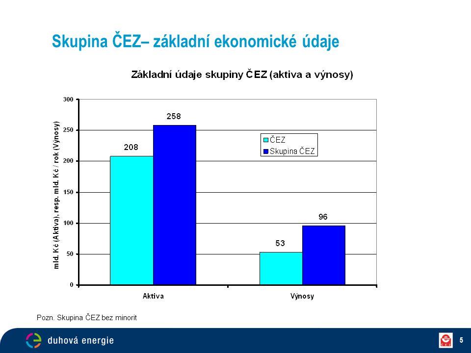 5 Skupina ČEZ– základní ekonomické údaje Pozn. Skupina ČEZ bez minorit