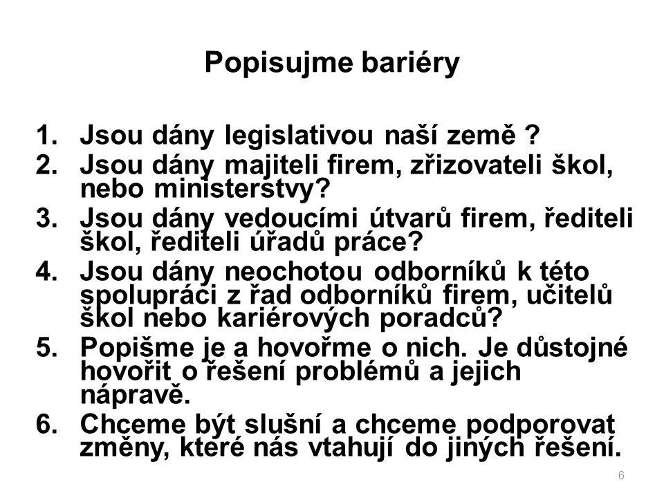 Popisujme bariéry 1.Jsou dány legislativou naší země .