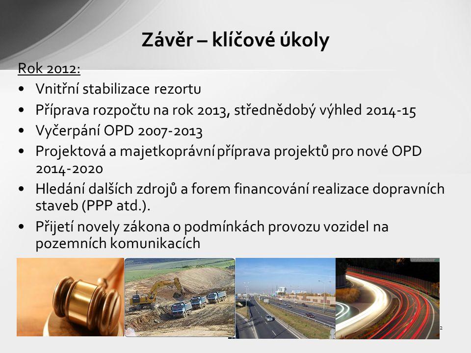 12 Závěr – klíčové úkoly Rok 2012: Vnitřní stabilizace rezortu Příprava rozpočtu na rok 2013, střednědobý výhled 2014-15 Vyčerpání OPD 2007-2013 Projektová a majetkoprávní příprava projektů pro nové OPD 2014-2020 Hledání dalších zdrojů a forem financování realizace dopravních staveb (PPP atd.).