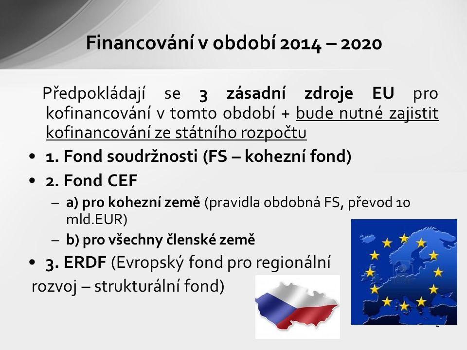 """5 Silniční napojení na mezinárodní dopravní síť v roce 2012 Modernizace D1 mezi Prahou a Brnem – omezení propustnosti dálnice, nutno počítat se zdržením, omezení spolehlivosti přeprav """"just in time Ve výstavbě: D1 - Bohumín - státní hranice PL, zprovoznění léto 2012 D8 – Lovosice – Řehlovice, složitý proces získání ÚR a SP, stavba znovu zahájena »Nutnost pokračovaní výstavby z důvodu exportu na západní trhy."""